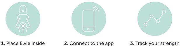 Elvie Beckenbodentrainer verwenden, Anleitung, App für iOS, Android, iPhone, iPad, Beckenbodentraining Bluetooth